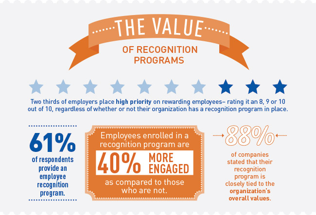 ebg-employee-recognition-infographic-2_650