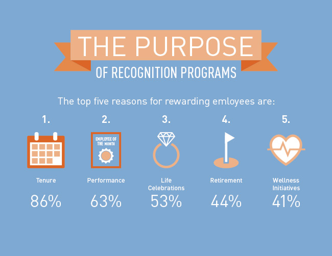 ebg-employee-recognition-infographic-3_650