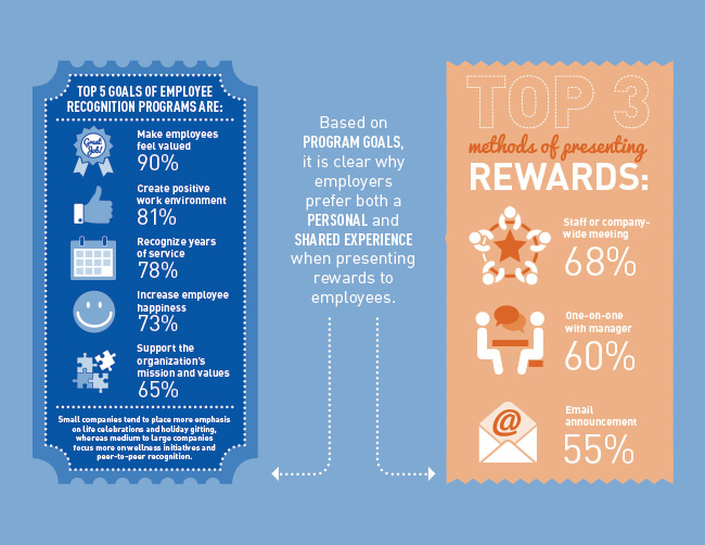 ebg-employee-recognition-infographic-4_650