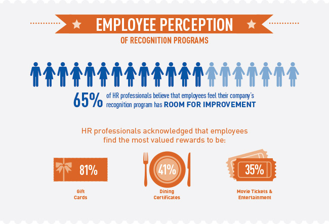 hr professional dives into the benefits of employee recognition