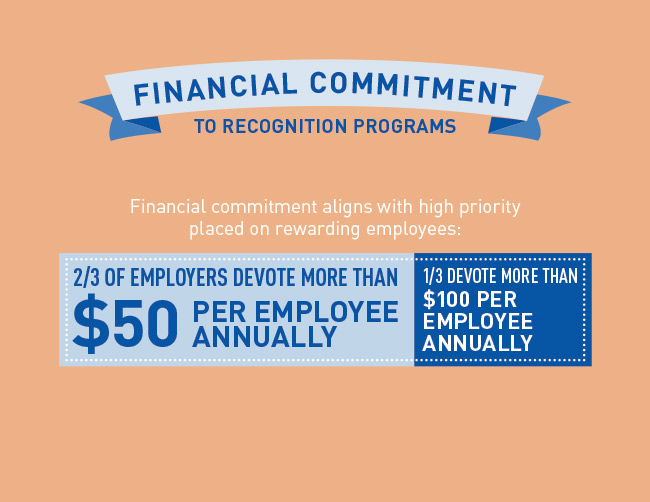 ebg-employee-recognition-infographic-6_650
