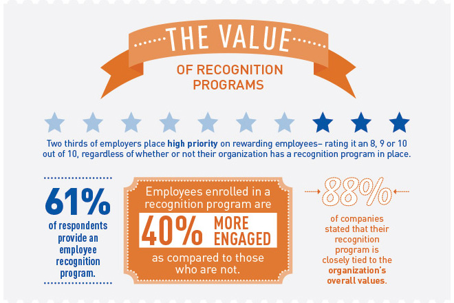ebg-employee-recognition-infographic